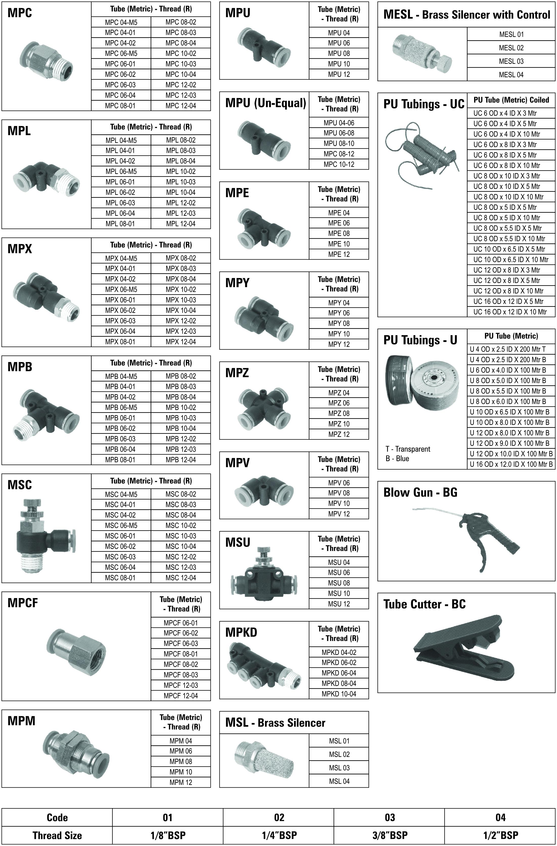 fittings  tubings  u0026 accessories